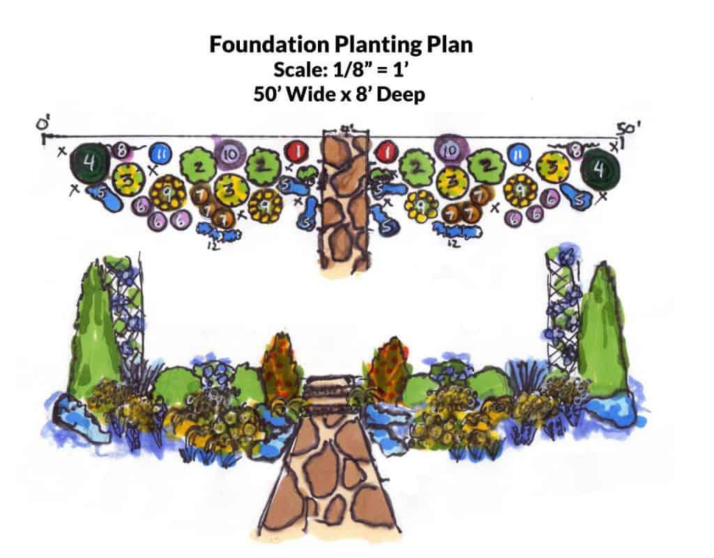 perennial foundation garden plan for part sun - shade
