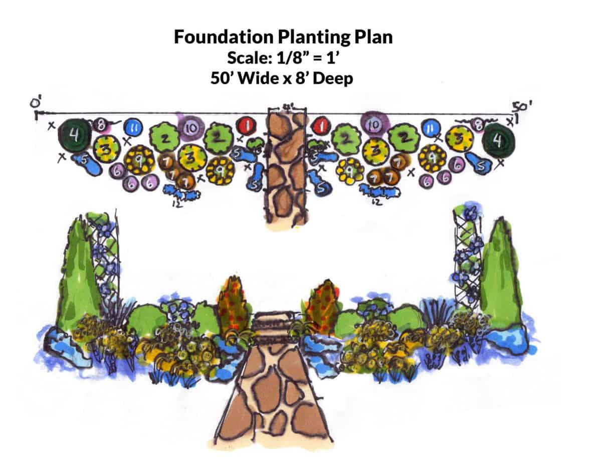 Perennial Garden Plans For Partial Sun Or Shade Pretty Purple Door