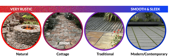 garden style hardscape materials from rustic to sleek
