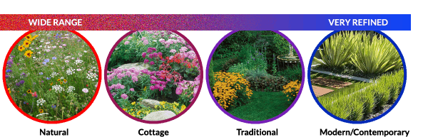 plant variety and color range by garden style