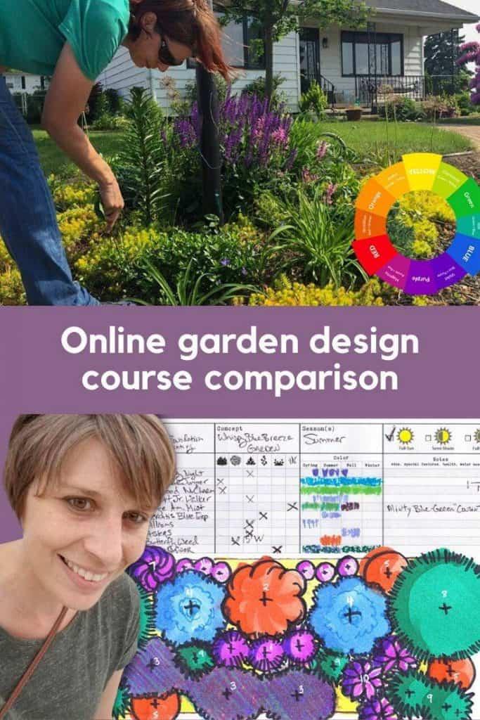 Gardening Online Course Comparison