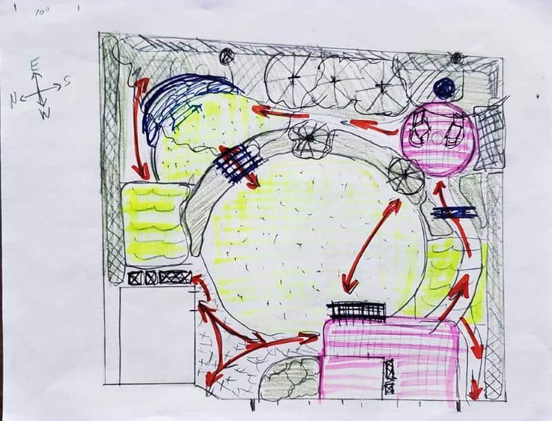 Landscape design bubble drawing example