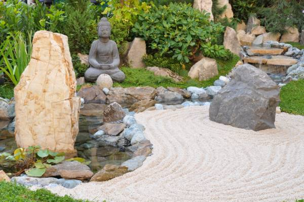 Meditation and Contemplation Zen Garden
