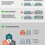 Same Seat Height, Same Seat Depth and Other Rules for Mixing Furniture Pieces