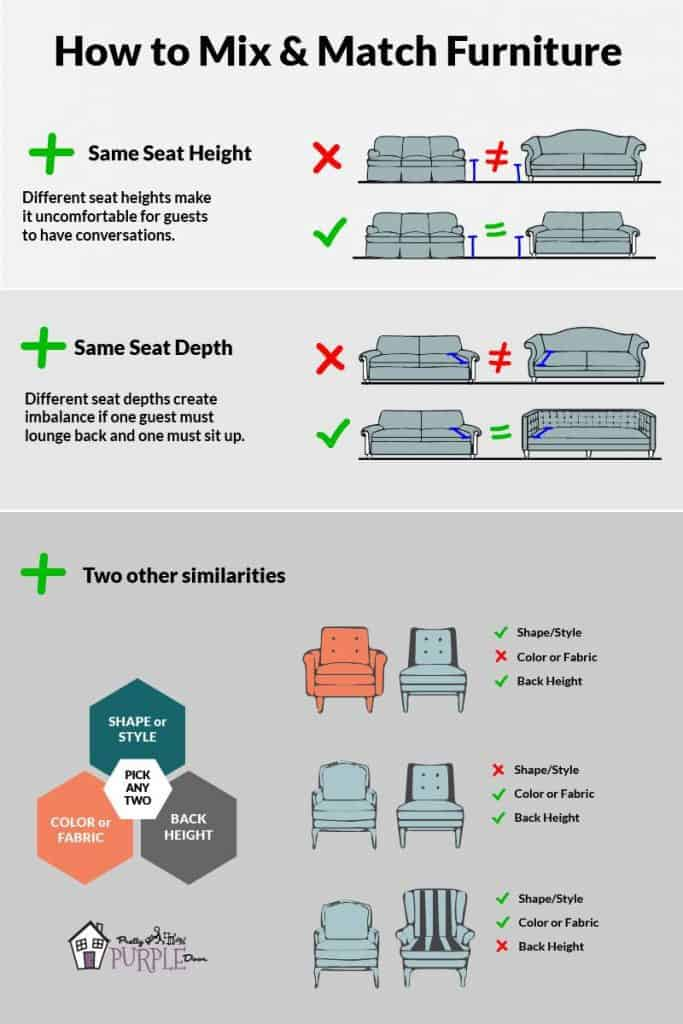 How to Mix and Match Furniture Infographic