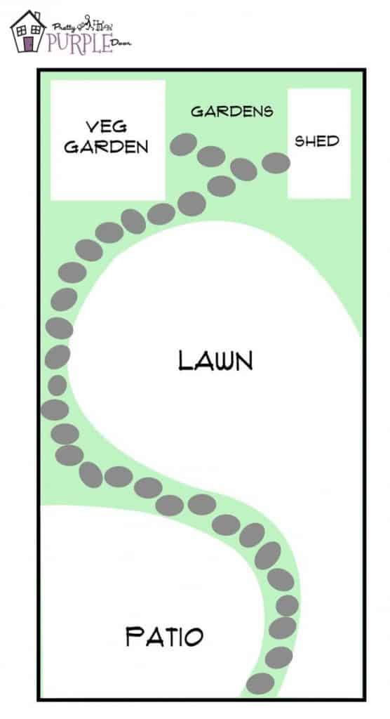 Narrow garden design layout with large lawn