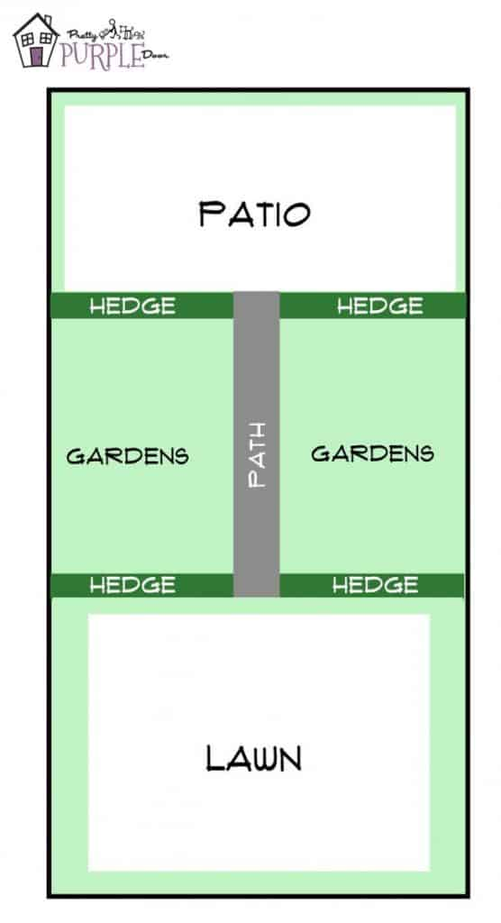 Narrow garden design layout with long pathway