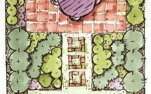 Design Layouts for long, narrow gardens