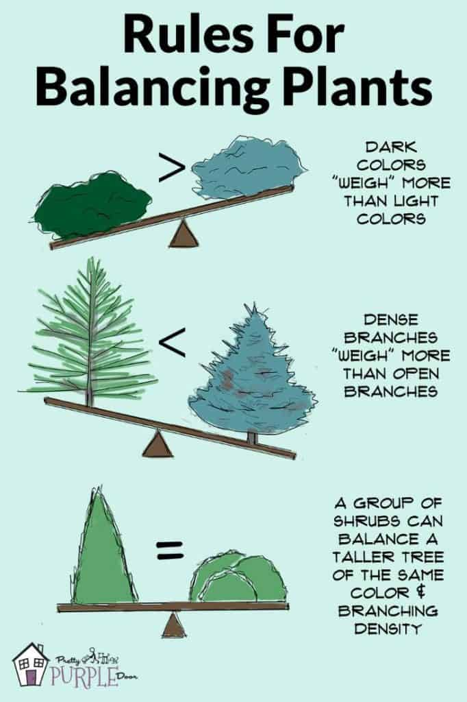 3 Rules for Balancing Plants in the Landscape