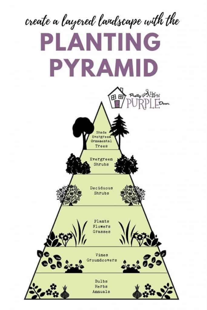 planting pyramid pinterest image
